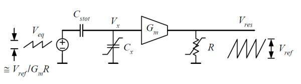 Fig. 4 Open-loop stage model